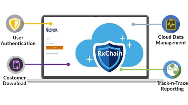 RxChain Portal